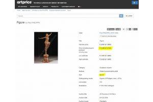 Paul Philippe. Rare smaller version of Russian Dancer bronze figure